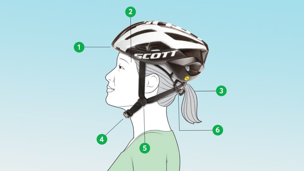 A woman wearing a bike helmet correctly.