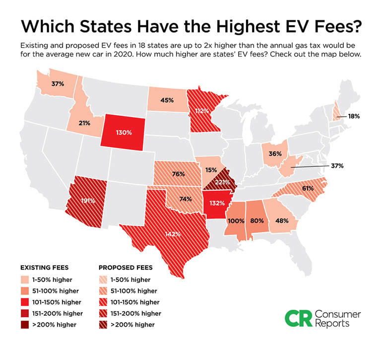 EV Fees by state infographic