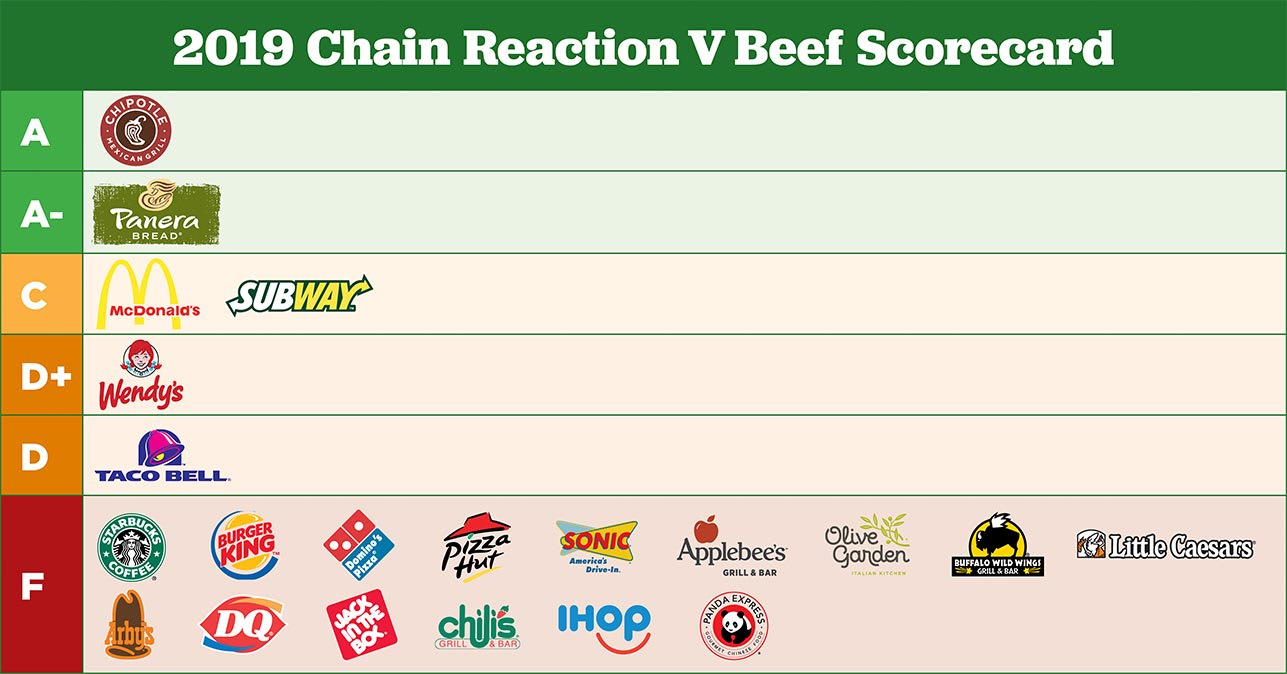 [Image: CR-Health-Inline-beef-antibiotics-1019]
