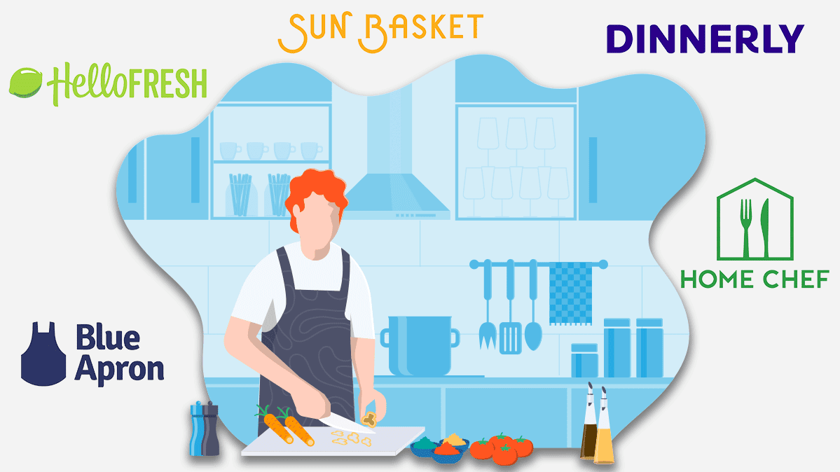 An illustration of a person cooking in a kitchen surrounded by the logos of meal kit delivery services: HelloFresh, Sun Basket, Dinnerly, Home Chef, and Blue Apron.