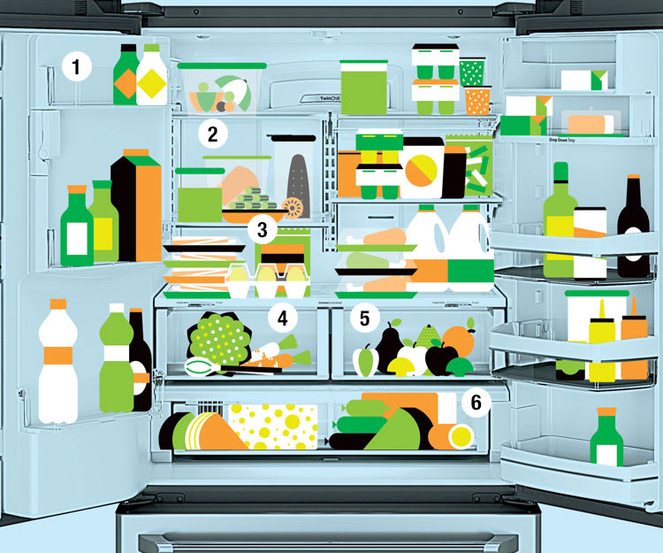 Organize your refrigerator to keep food fresh