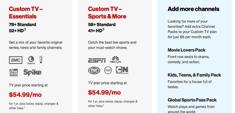 Verizon FiOS Packages | Custom TV - Consumer Reports
