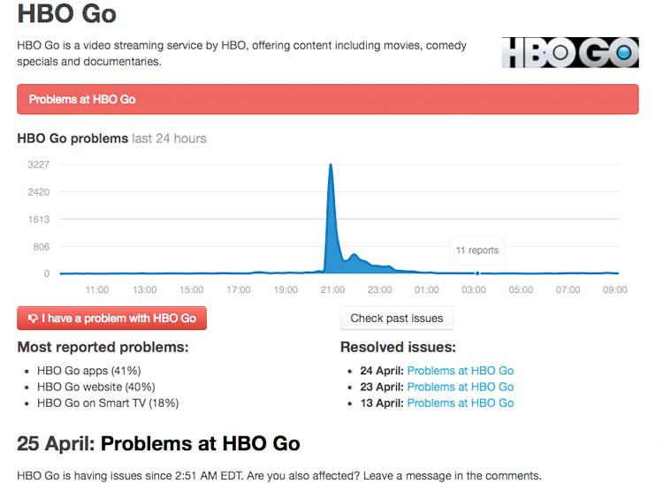 Game of Thrones Streaming Woes: Screen grab from DownDetector.com showing number of complaints about HBO Go during broadcast of Game of Thrones.