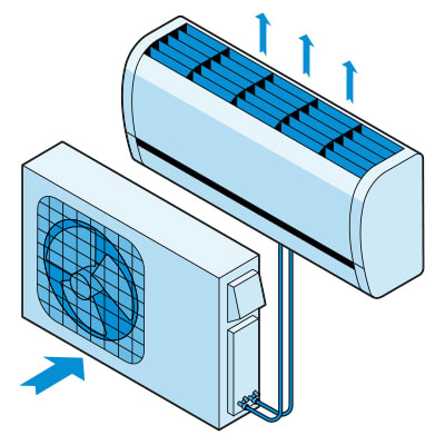 Illustration of a split-ductless heat pump.
