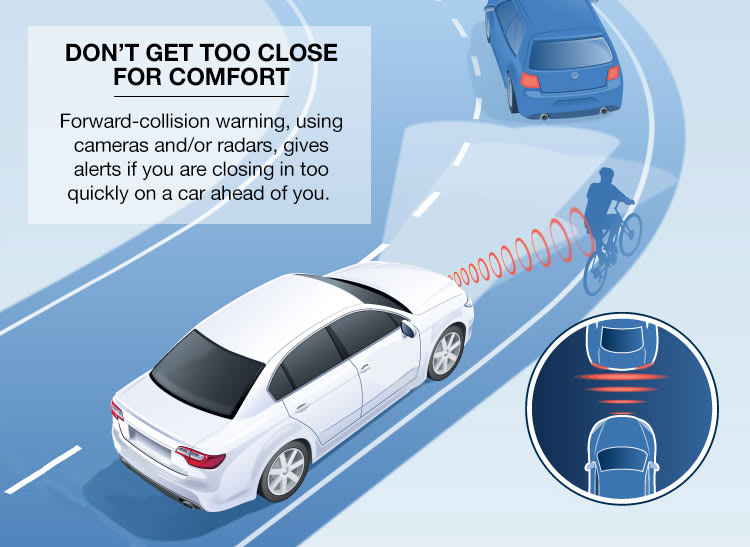 Forward-Collision Warning With Braking to Become Standard