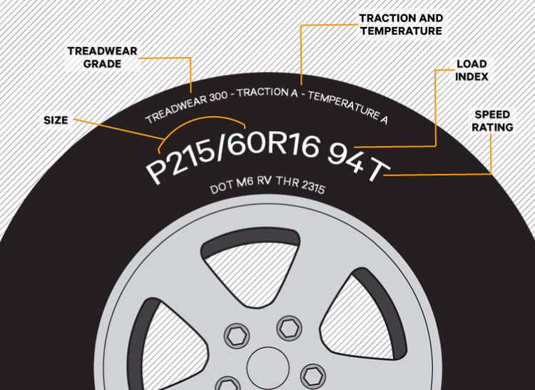 The Truth About Tire Treadwear - Consumer Reports