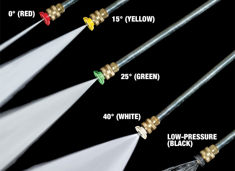 Graphic on pressure washer safety showing nozzle sizes.