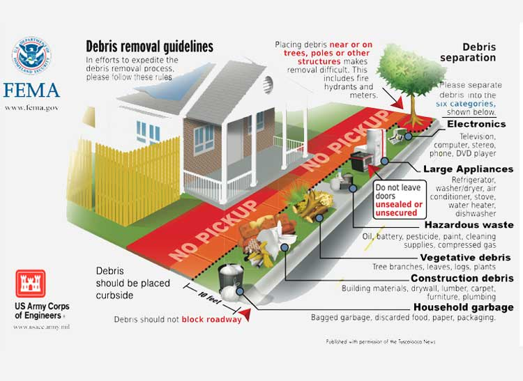 A how-to from FEMA on separating debris after flooding.