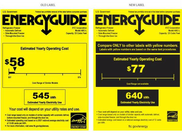 Energyguide Label Refrigerator Efficiency Consumer