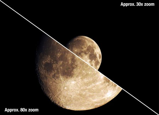 A split image showing a digital picture of the moon captured with an 80x zoom lens compared to the same moon captured by a 30x zoom lens.