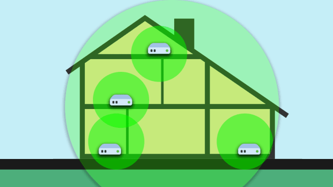 Illustration of 4 mesh routers placed in a 2 floor house with attic