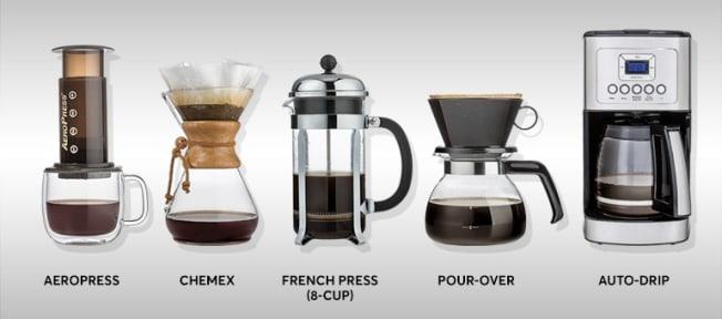 5 coffee brewers