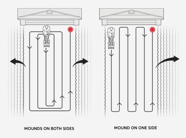 Different efficient snow blower paths