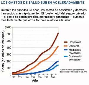 health reform chart