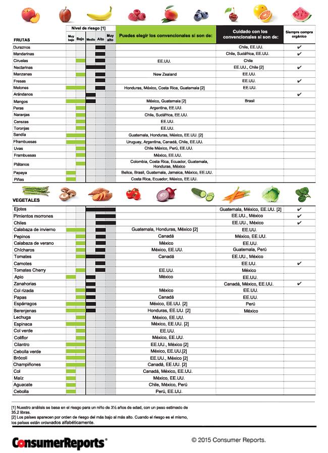 health pesticide CRE