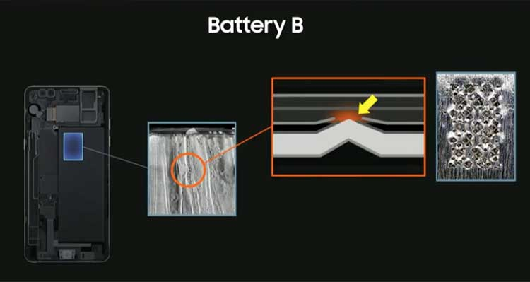 samsung note7 battery failures investigation consumer
