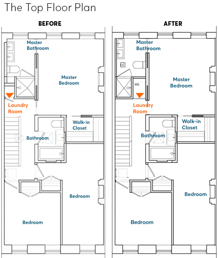 What to consider when locating your laundry room - Laundry room floor plans ...