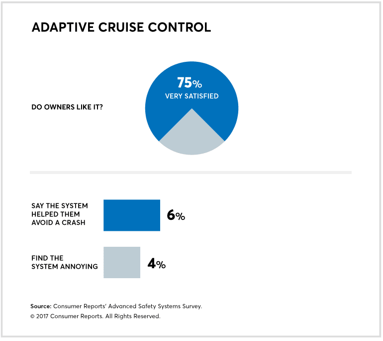 guide to adaptive cruise control consumer reports rh consumerreports org