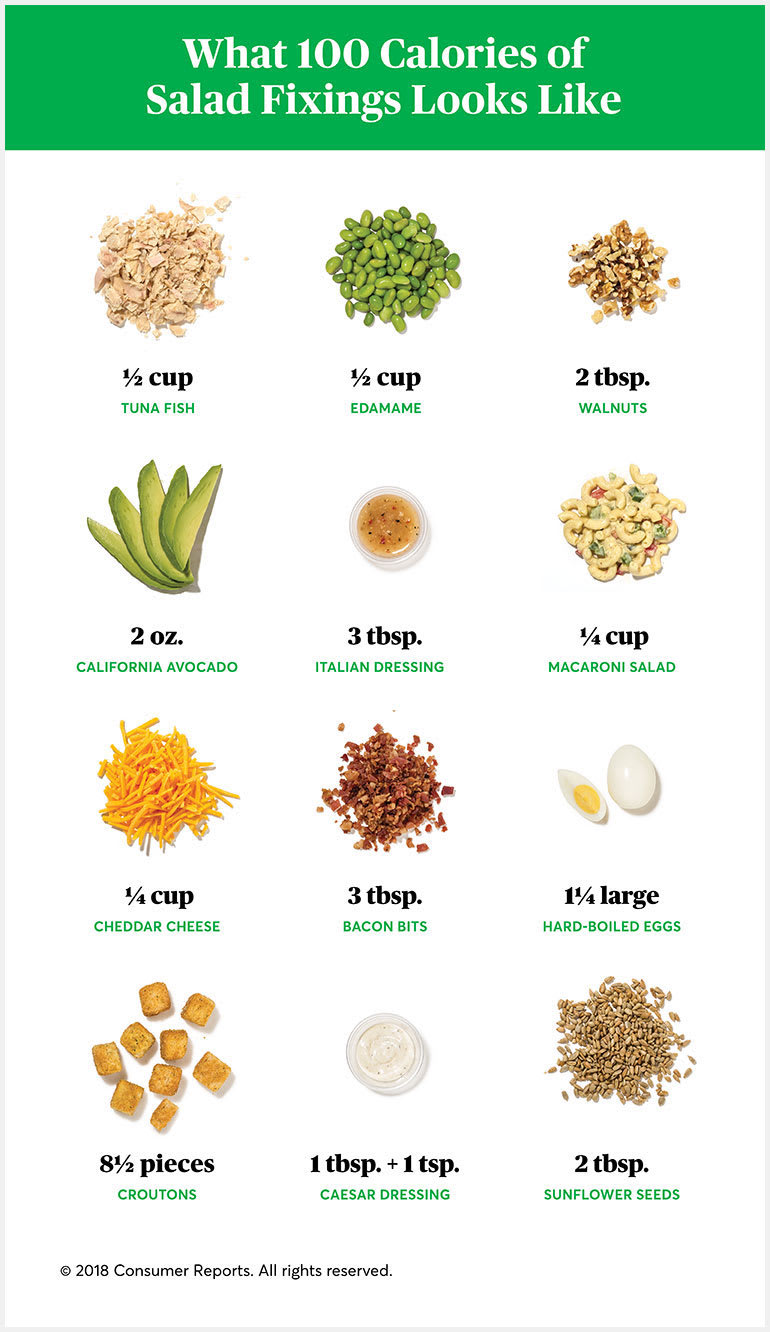 A chart that will help you see how much of some favorite salad ingredients you can have for 100 calories.