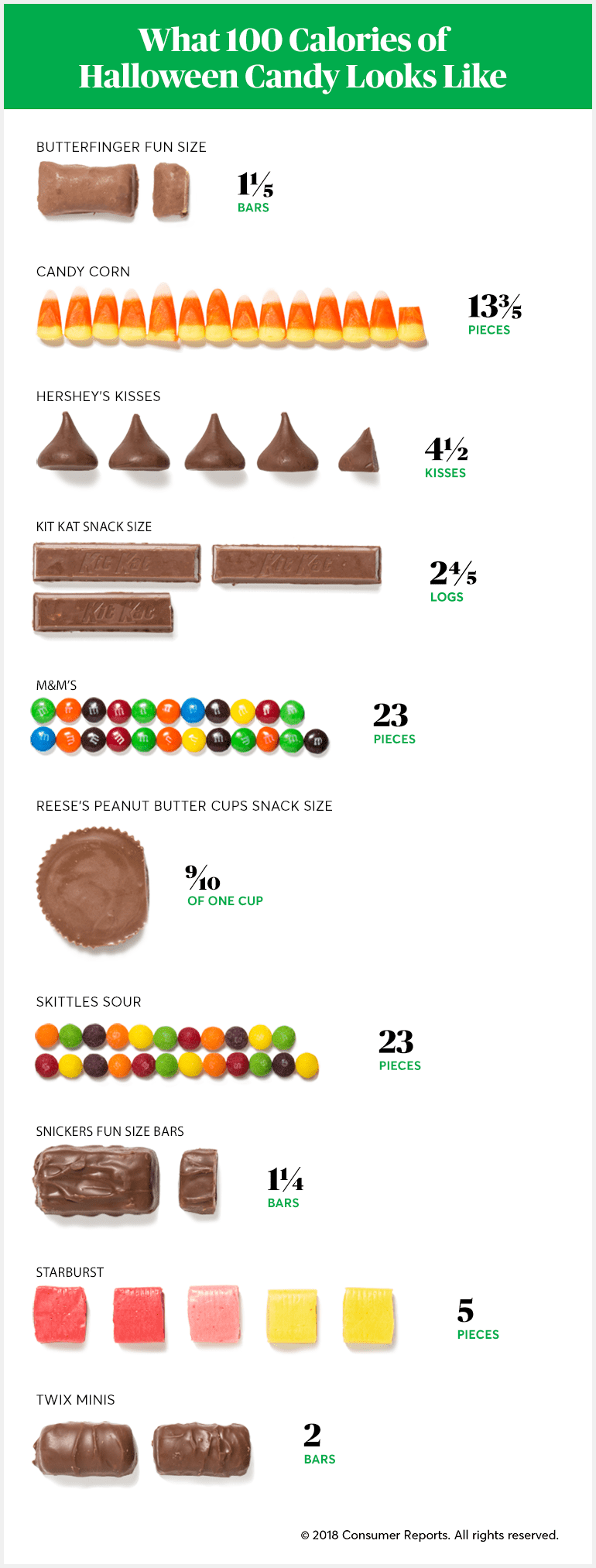How many calories are in the candy