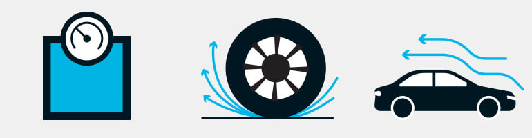 An illustration of weight reduction, tire tweaks, and aerodynamics to improve fuel economy.