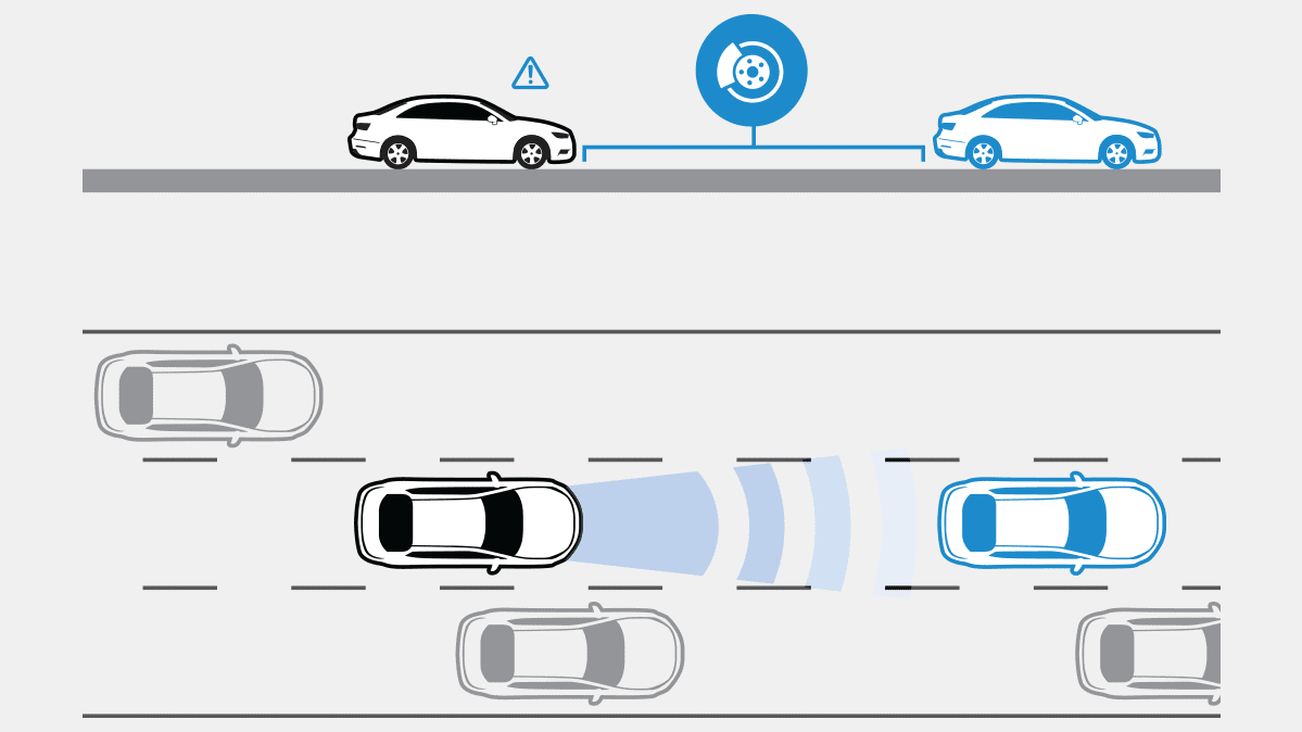Car Safety Systems include Forward Collision Warning and Automatic Emergency Braking