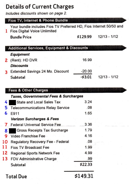 KEY: The RED numbers [1-3, 7, 9-13] are Verizon-originating fees; BLUE numbers [4-6, 8] are government fees.