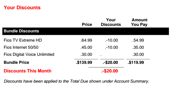 Discount explanation from a different FiOS customer's bill.