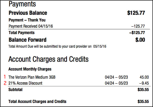 RED numbers (1, 2) are Verizon-originated charges.