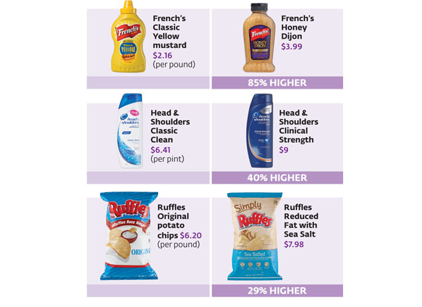 Supermarket Product Choices - Consumer Reports Magazine