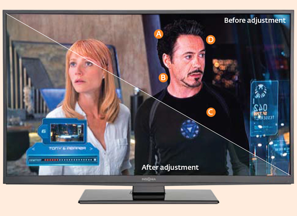 Improve Picture And Sound On Any Tv Best Tvs Consumer Reports