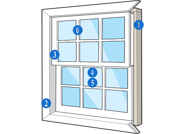 american craftsman windows 50 series anatomy of window how to choose replacement windows consumer reports magazine