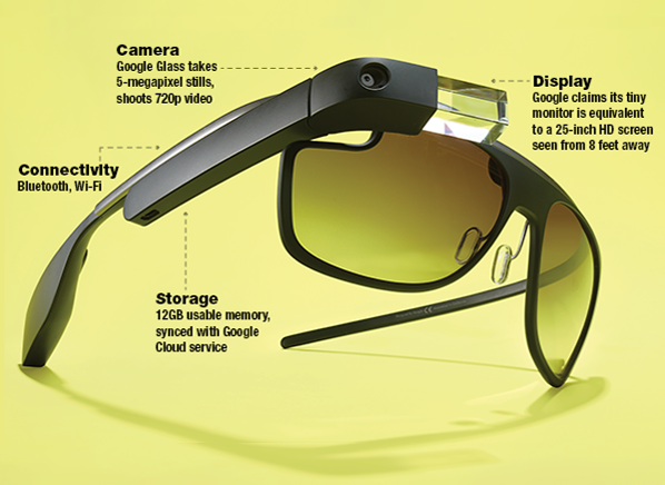 e0f3367caef ... to know about Google Glass. Find out how well this wearable tech works