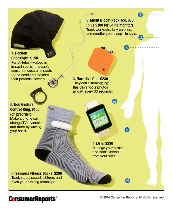 Consumer Guide Magazine: Consumer Reports News