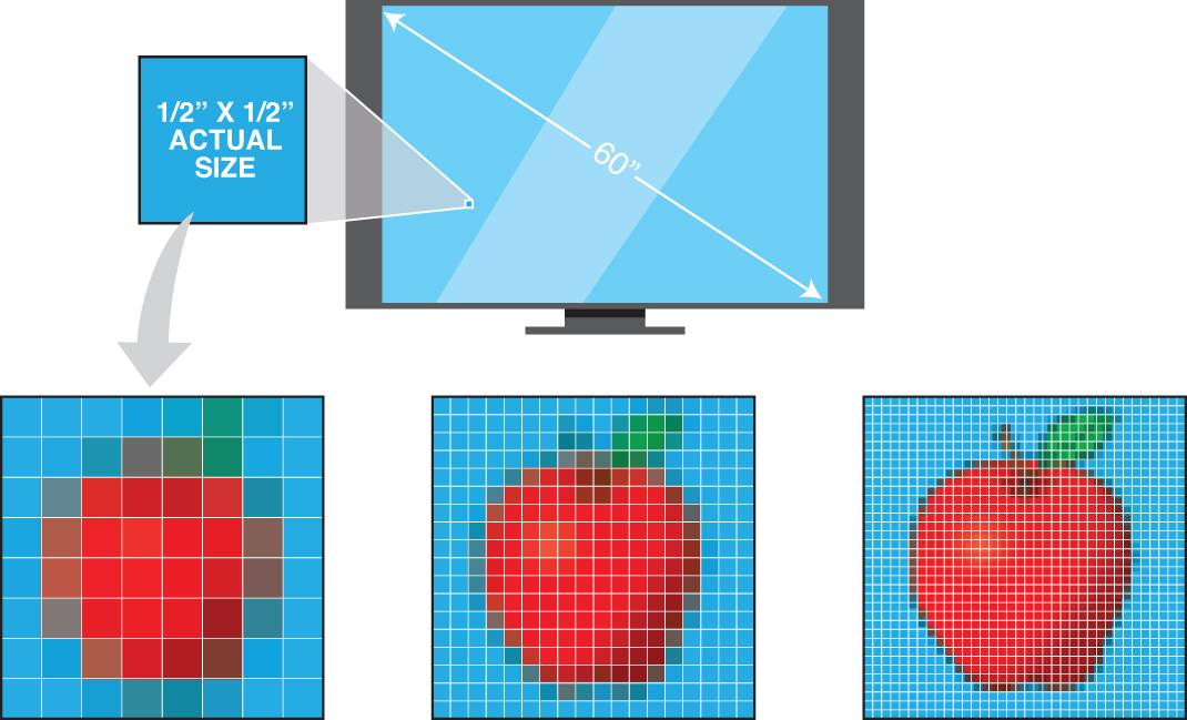 Ultra HD TV Offers the Perfect Excuse for a Bigger Screen - Consumer