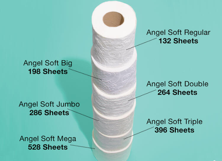 The Dirty Little Secrets Of Toilet Paper Consumer Reports