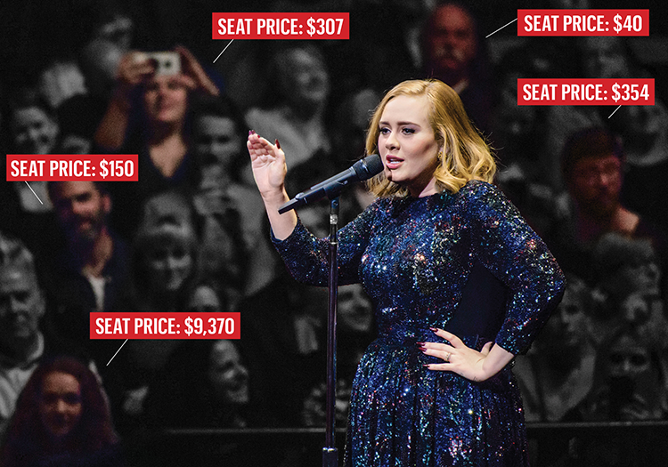 Ticket prices for an Adele concert range widely