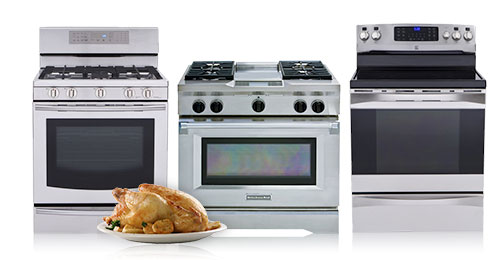 Electric Induction Range Ratings & Reliability