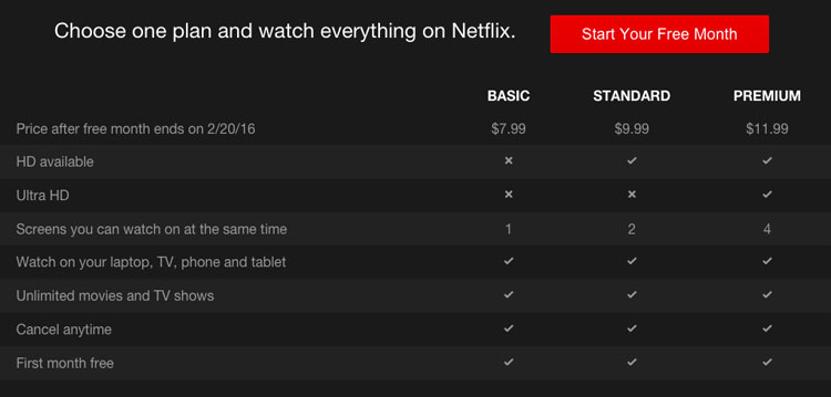 Netflix pricing information. The Comcast data cap could impact how much you watch.