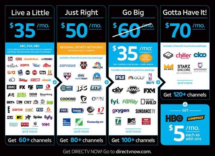 DirecTV Now Programming
