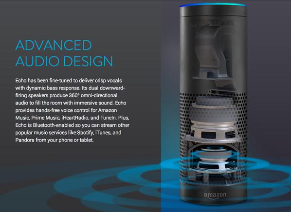 Image result for Amazon's Echo Speaker