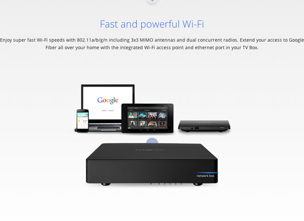 Google Fiber Promises Fast And Powerful Wi Fi