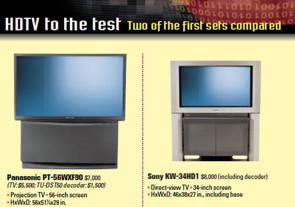 Compared With 1999 Sets Todays Leading Edge TVs Are Cheap
