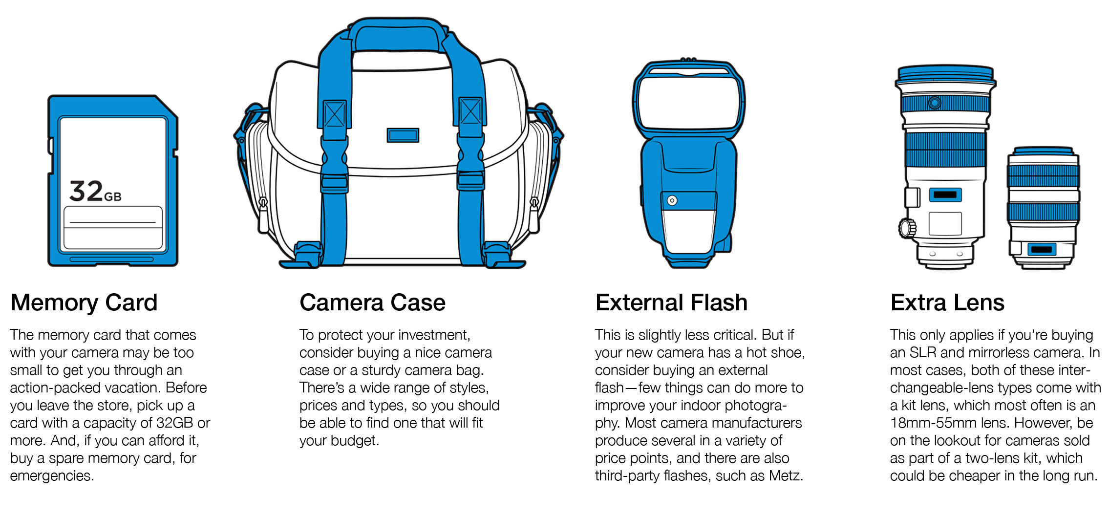 An illustration of a memory card, a camera case, an external flash, and an extra lens.