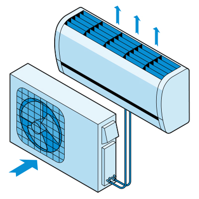 Split Ductless Heat Pumps