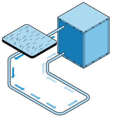 Illustration of a geothermal heat pump.