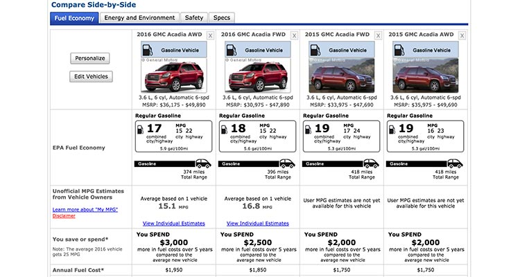 Gmc Acadia Comparison On Fueleconomy Gov