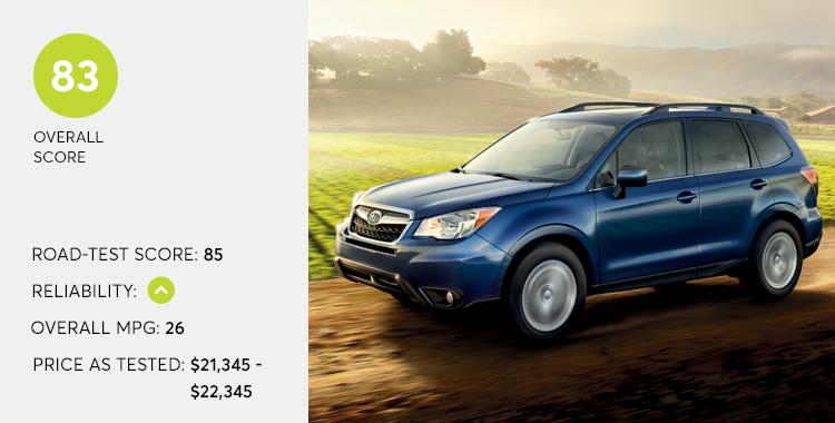 Top Pick: Subaru Forester