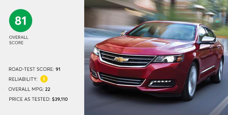 Top Pick: Chevrolet Impala