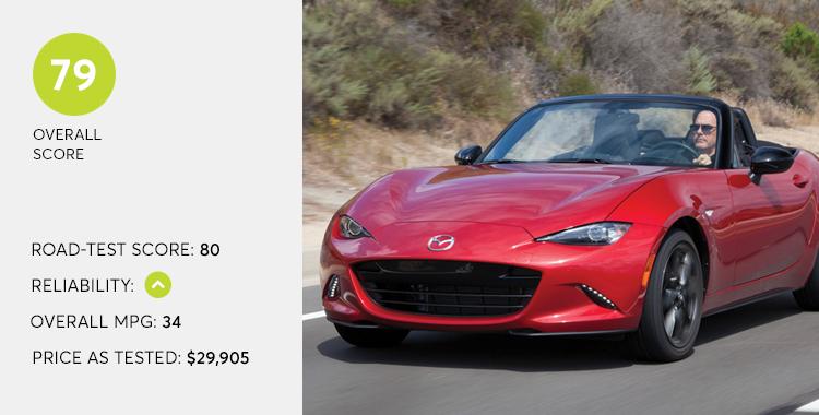 Top Pick: Mazda MX-5 Miata
